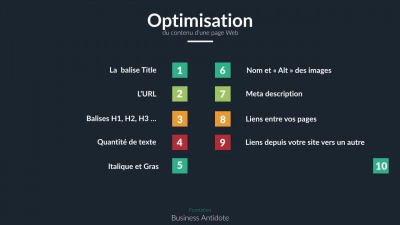 Pilier 1 - L'optimisation de contenu