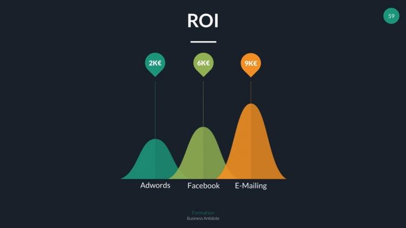 Définir son cadre de travail marketing